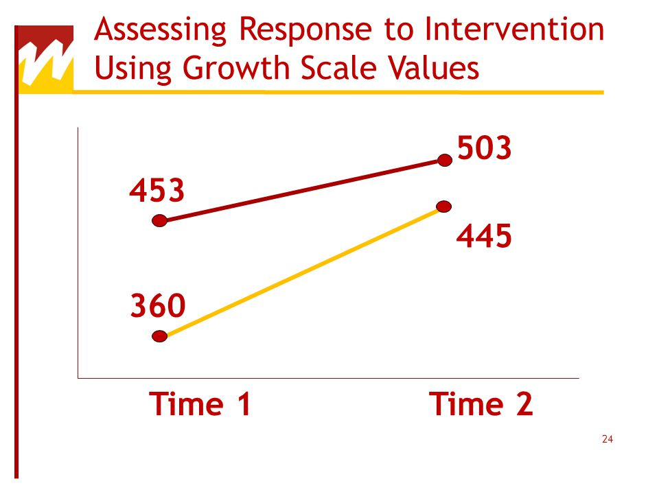 Assessing Response to Intervention Using Growth Scale Values