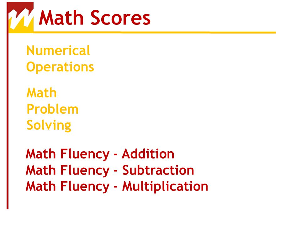Math Scores Numerical Operations Math Problem Solving