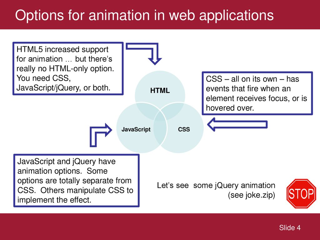 An Introduction to Animation - ppt download