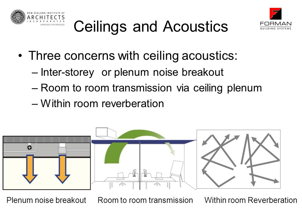 Ceilings and Acoustics