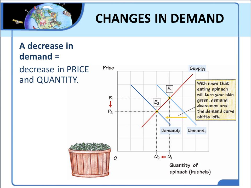 CHANGES IN DEMAND A decrease in demand = decrease in PRICE and QUANTITY. Think of other decreases in demand.