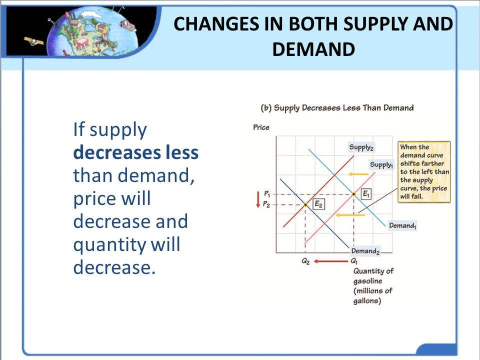 CHANGES IN BOTH SUPPLY AND DEMAND