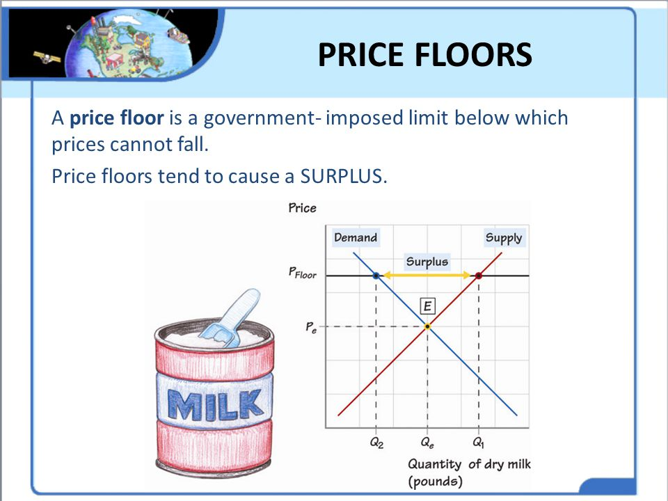 PRICE FLOORS A price floor is a government- imposed limit below which prices cannot fall. Price floors tend to cause a SURPLUS.