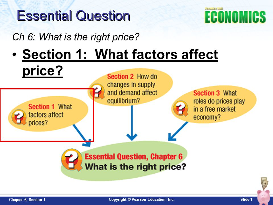 Section 1: What factors affect price