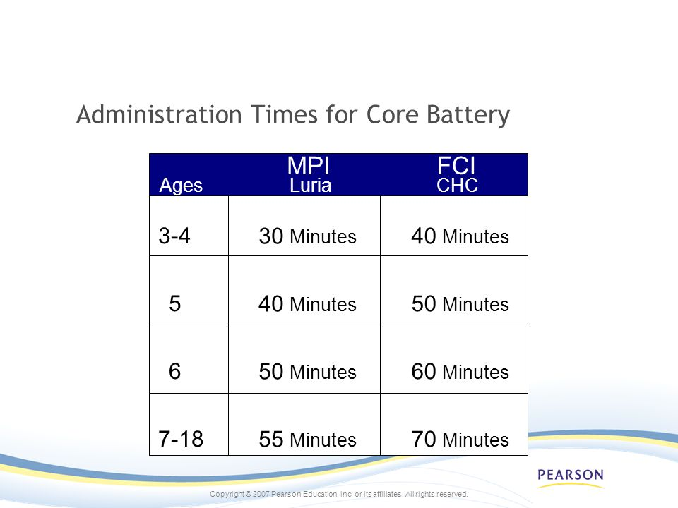 Administration Times for Core Battery