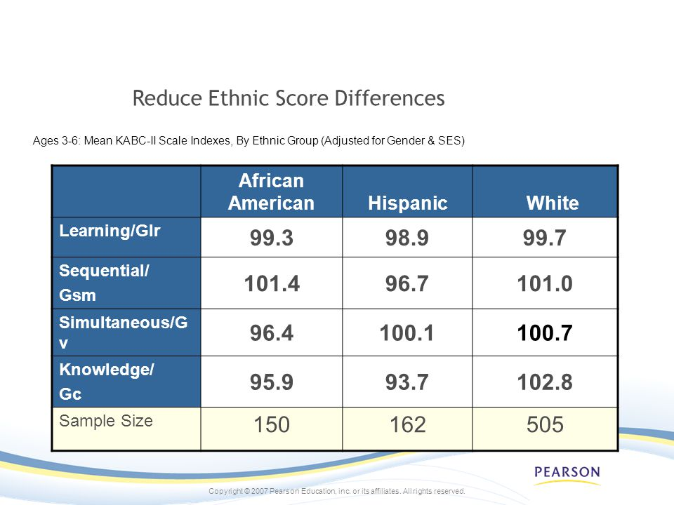 Reduce Ethnic Score Differences