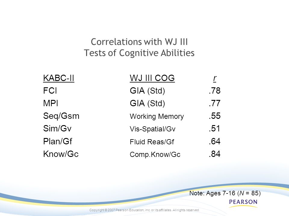 Correlations with WJ III Tests of Cognitive Abilities
