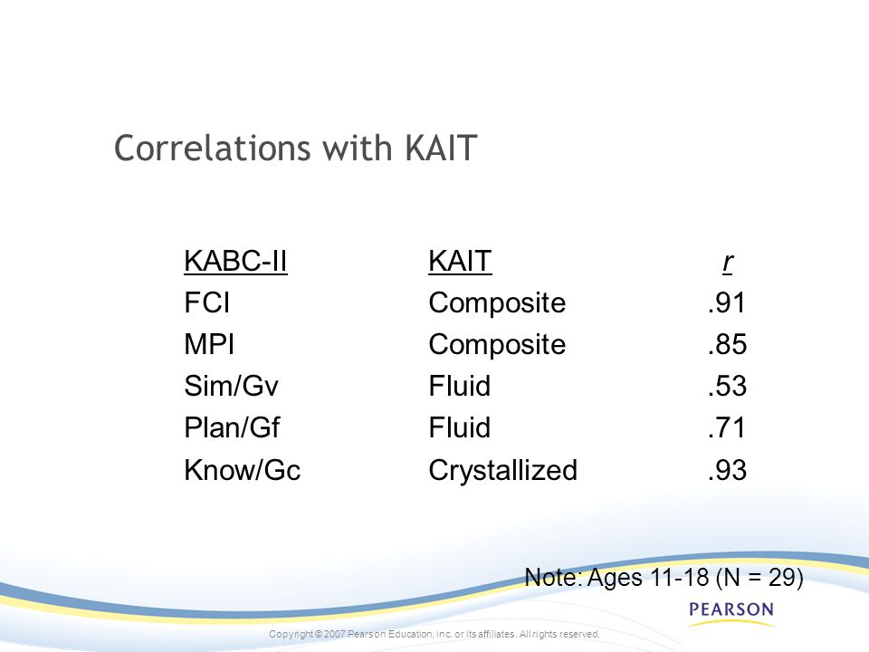 Correlations with KAIT