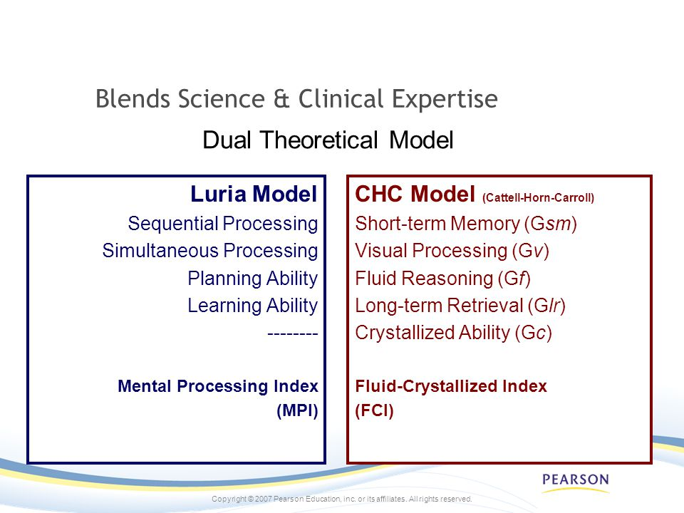 Blends Science & Clinical Expertise