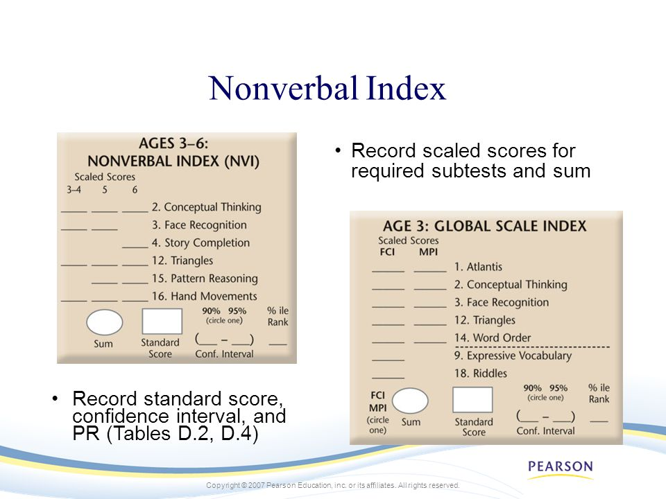 Nonverbal Index Record scaled scores for required subtests and sum