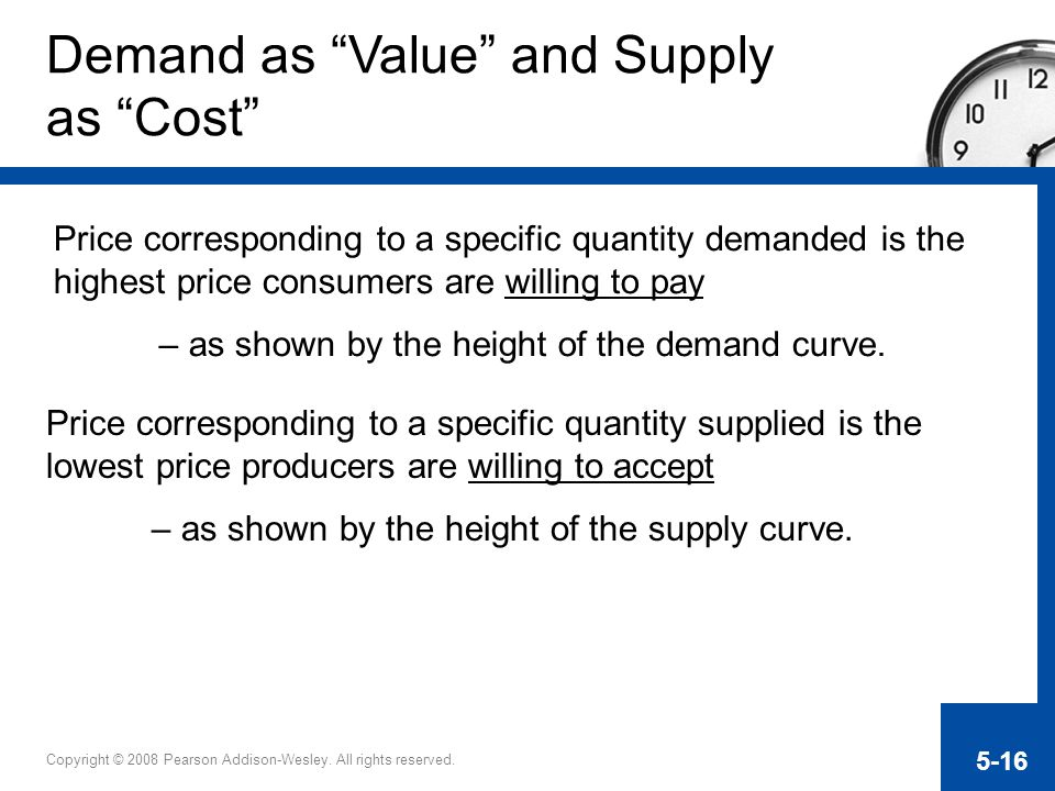 Demand as Value and Supply as Cost
