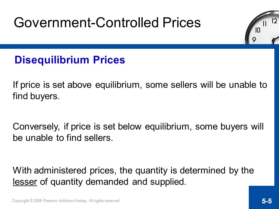 Government-Controlled Prices