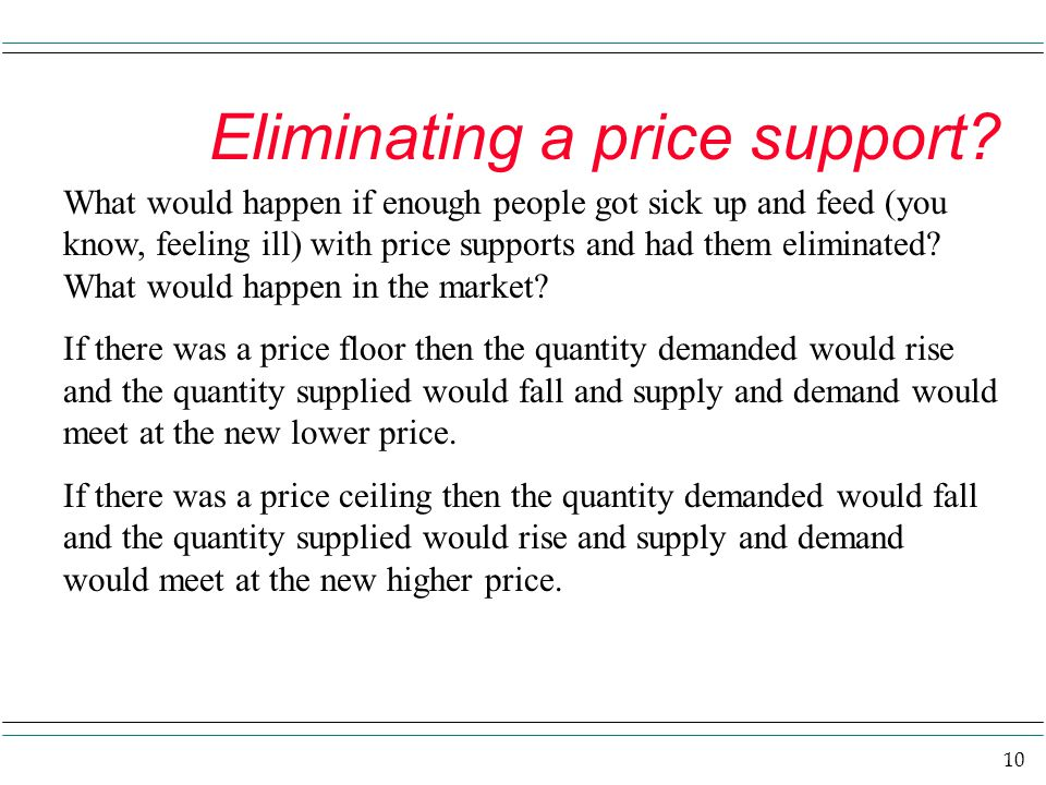 Eliminating a price support