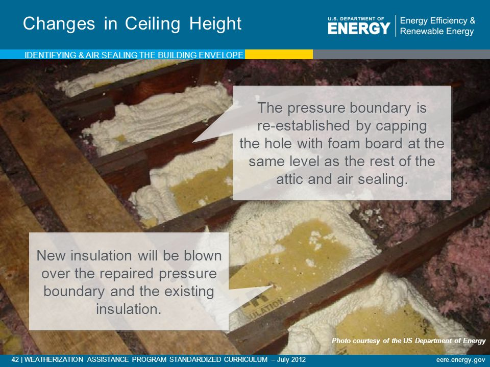 Changes in Ceiling Height