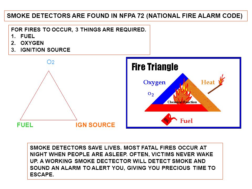 SMOKE DETECTORS ARE FOUND IN NFPA 72 (NATIONAL FIRE ALARM CODE)