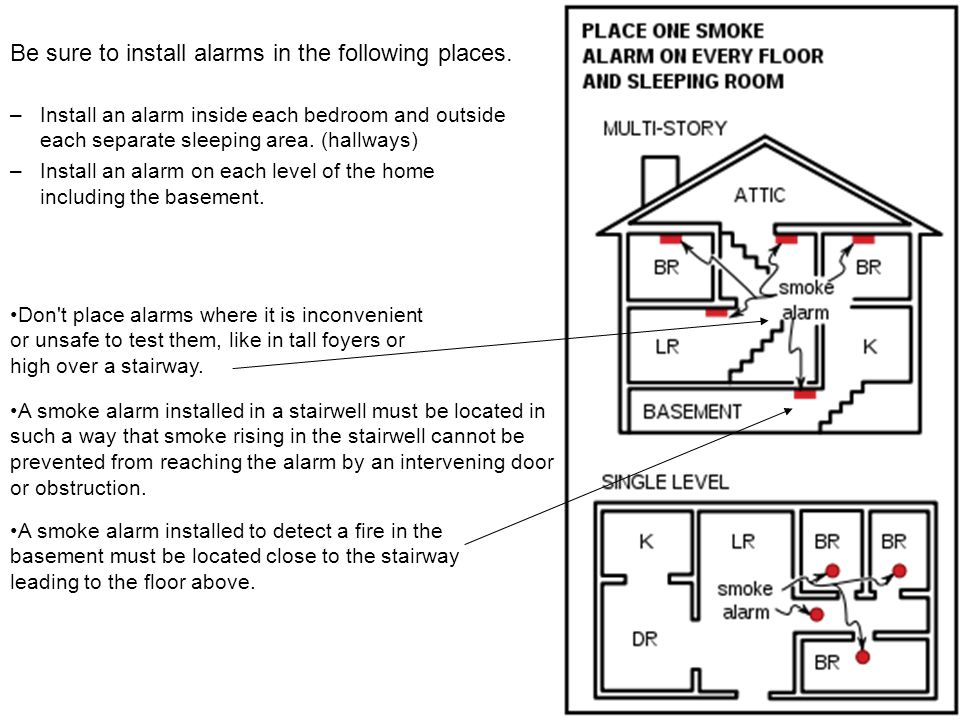 Be sure to install alarms in the following places.