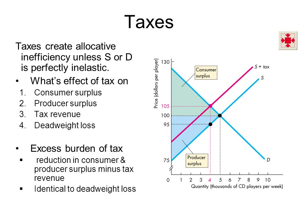 Taxes Taxes create allocative inefficiency unless S or D is perfectly inelastic. What's effect of tax on.