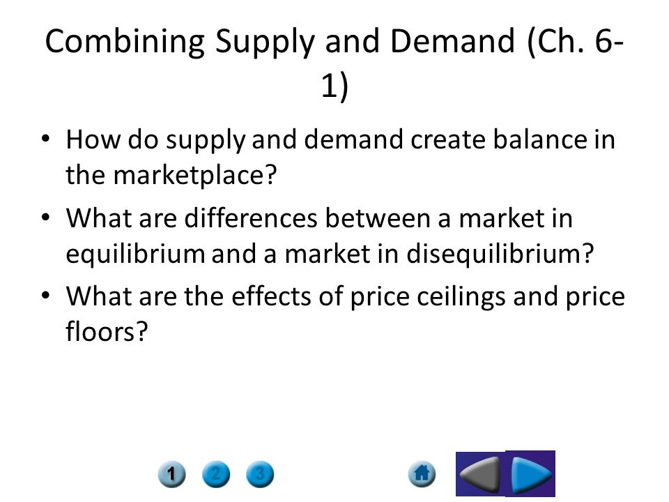 Combining Supply and Demand (Ch. 6-1)
