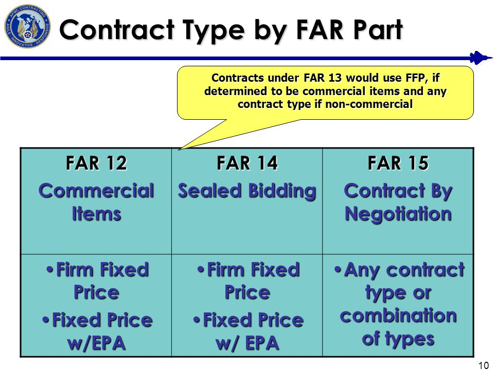 Contract Type by FAR Part