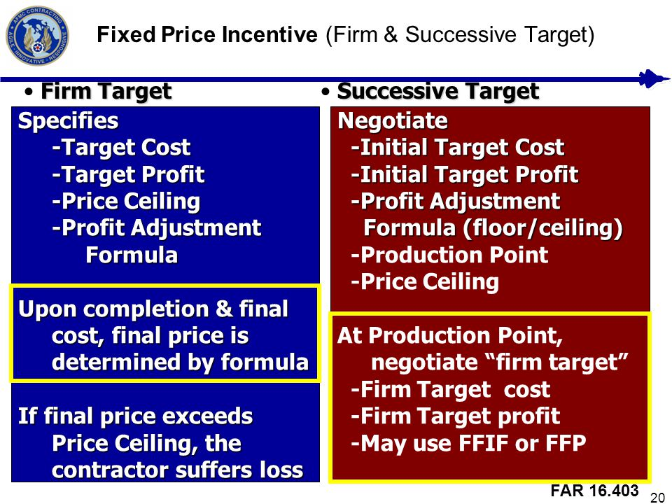 Fixed Price Incentive (Firm & Successive Target)