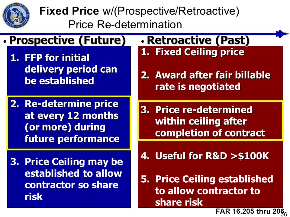 Fixed Price w/(Prospective/Retroactive) Price Re-determination