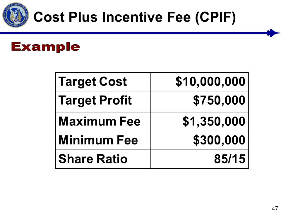 Cost Plus Incentive Fee (CPIF)