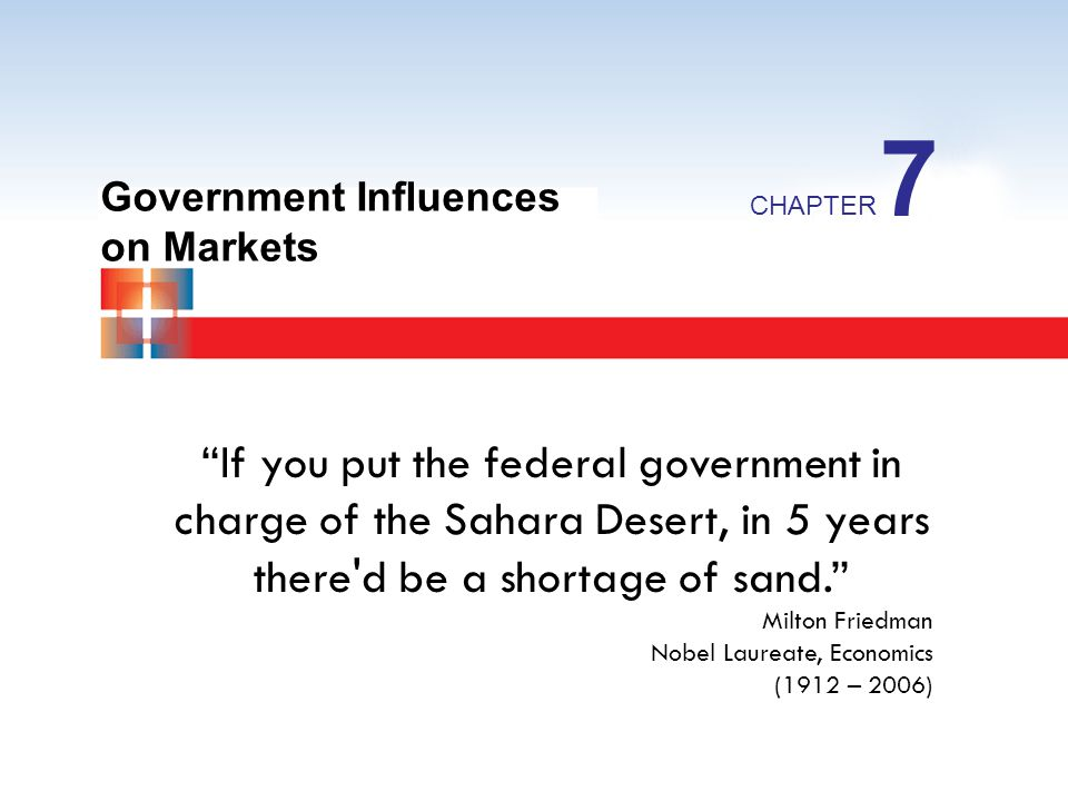 7 Government Influences on Markets. CHAPTER.