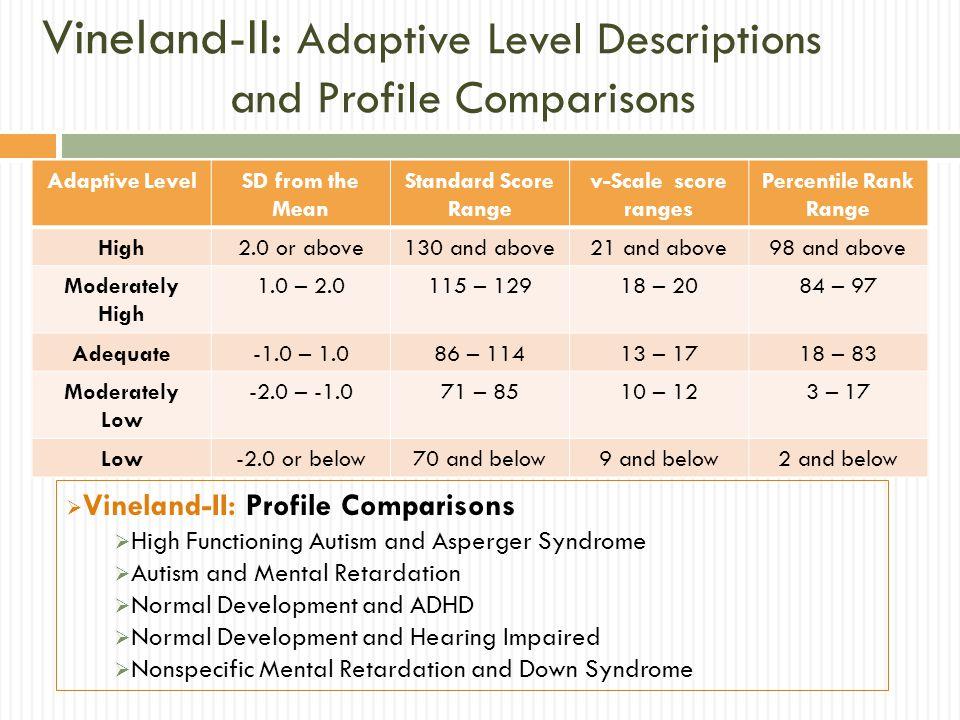 Vineland Adaptive Behavior Scales – 2nd Ed. - ppt video ...