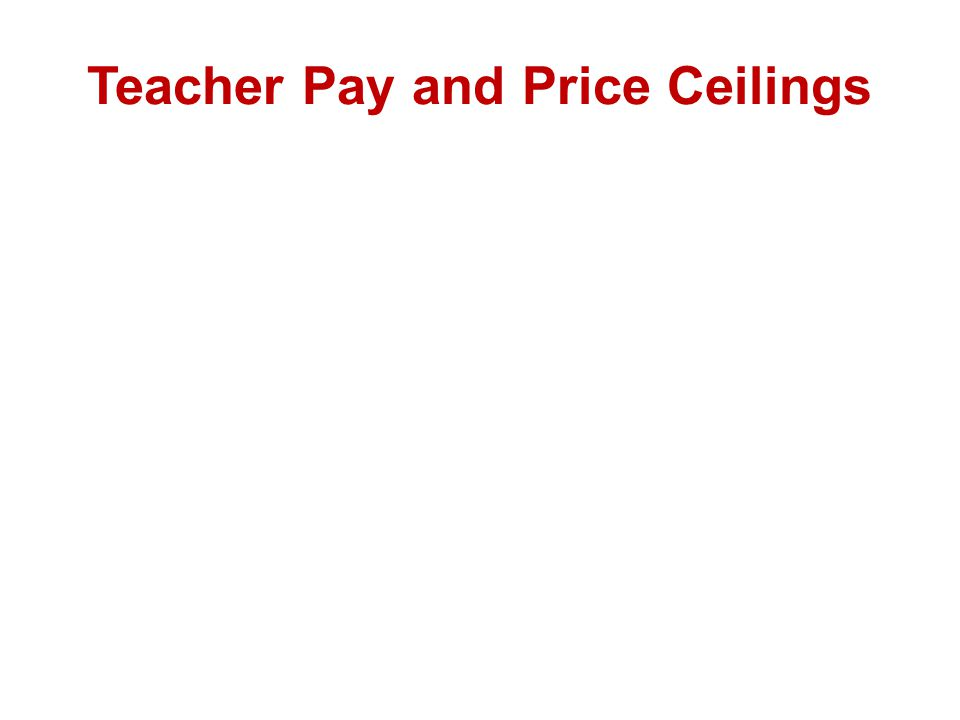 Teacher Pay and Price Ceilings