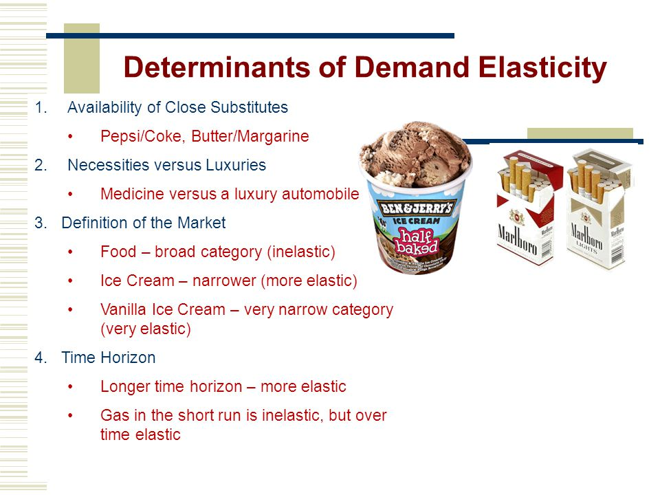inelastic goods list