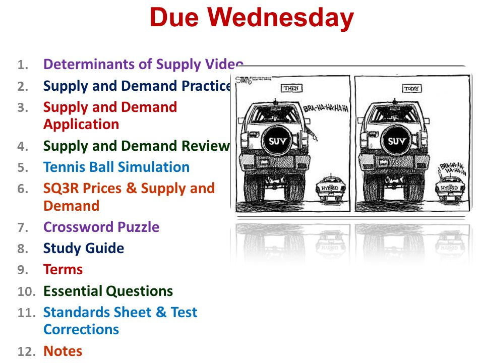 Due Wednesday Determinants of Supply Video Supply and Demand Practice