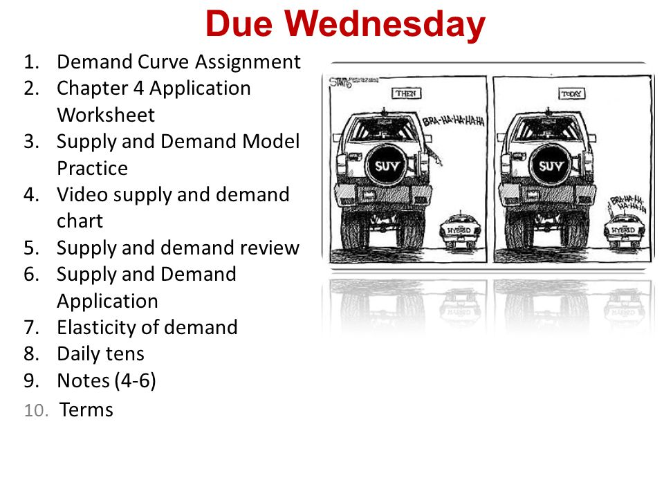 Due Wednesday Demand Curve Assignment Chapter 4 Application Worksheet