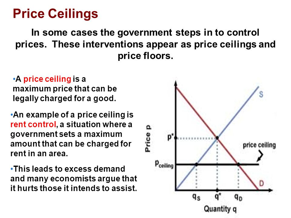 6 1 Combining Supply And Demand Ppt Video Online Download
