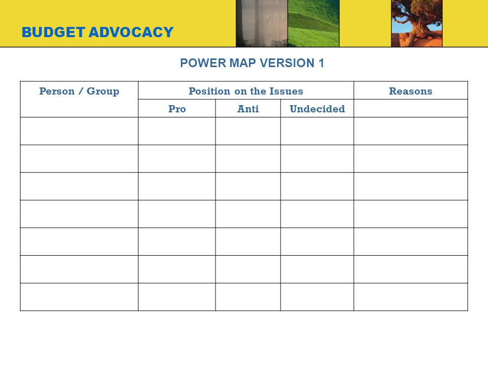 BUDGET ADVOCACY POWER MAP VERSION 1 Person / Group