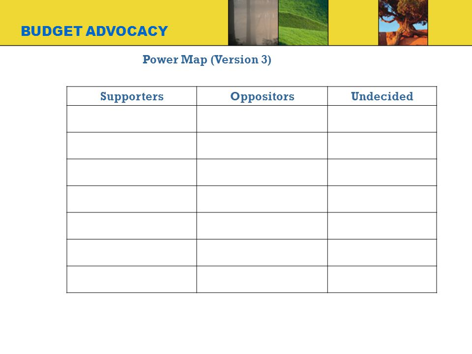 BUDGET ADVOCACY Power Map (Version 3) Supporters Oppositors Undecided