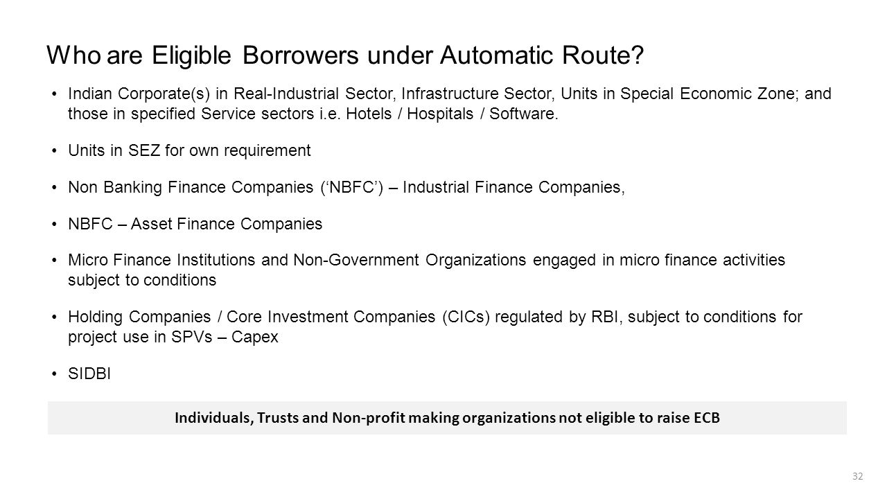 Who are Eligible Borrowers under Automatic Route