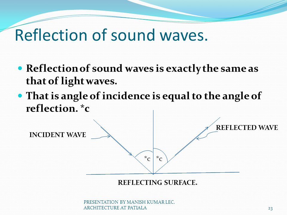 Reflection of sound waves.