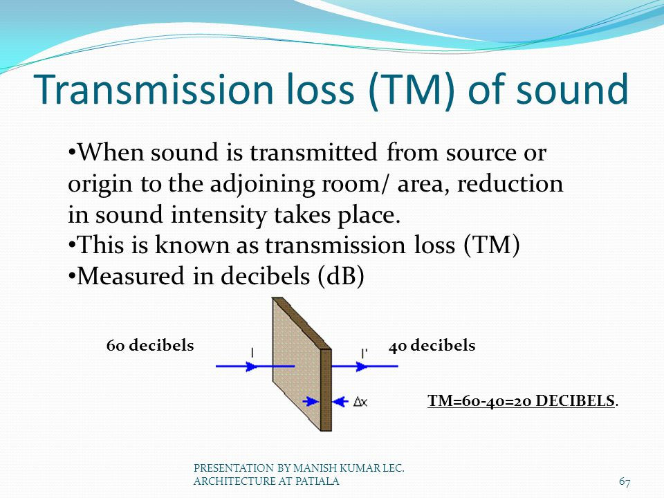 Transmission loss (TM) of sound