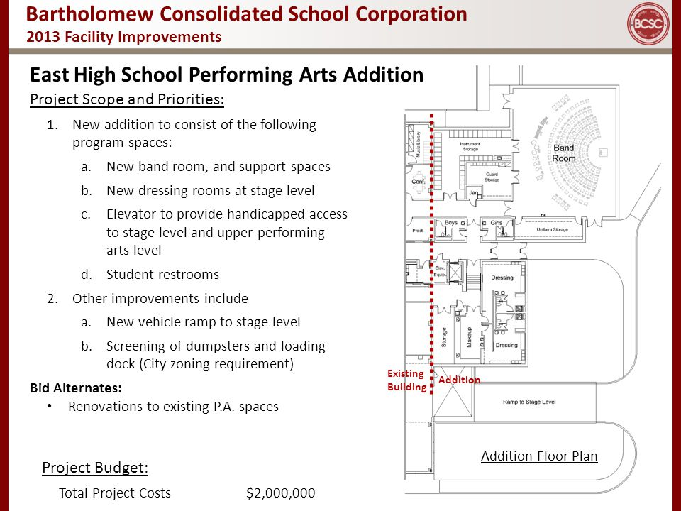 East High School Performing Arts Addition