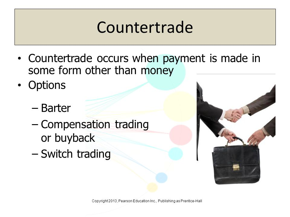 Countertrade Countertrade occurs when payment is made in some form other than money. Options. Barter.
