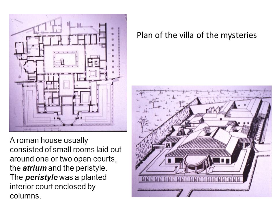 Plan of the villa of the mysteries