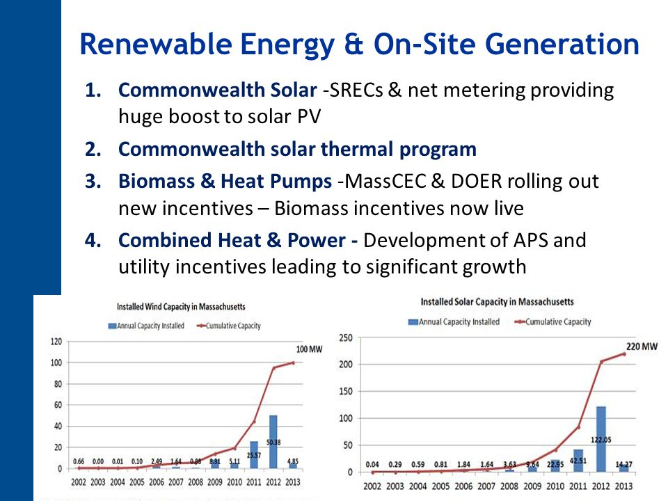 Renewable Energy & On-Site Generation