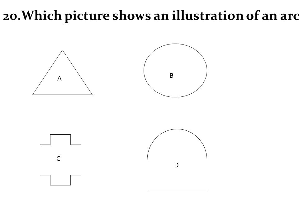 20.Which picture shows an illustration of an arch