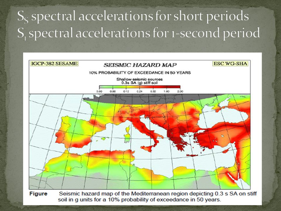 SS spectral accelerations for short periods S1 spectral accelerations for 1-second period