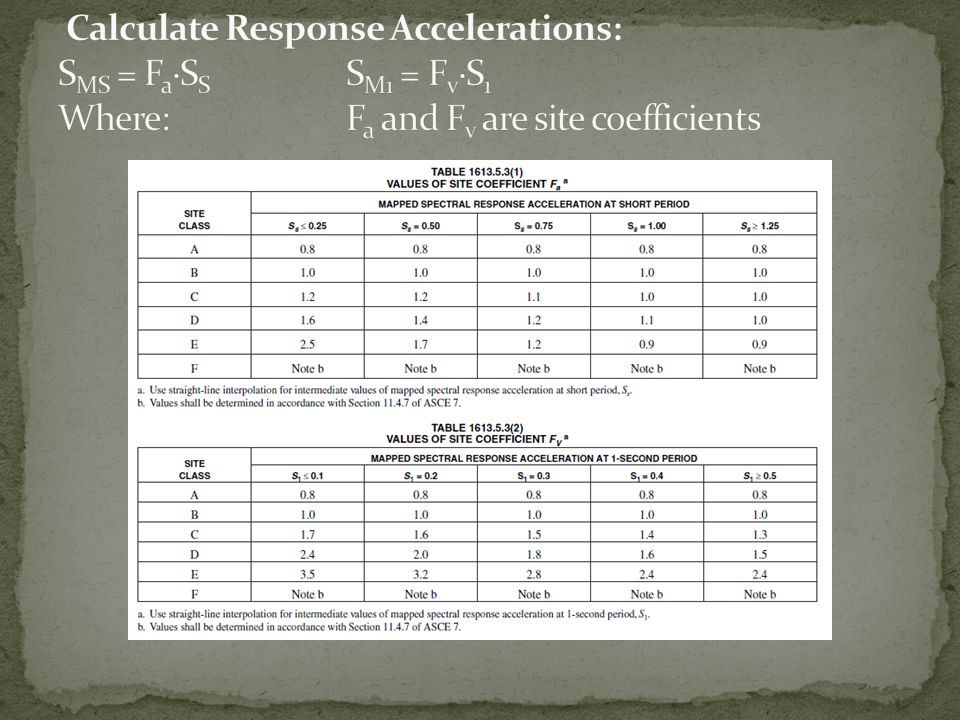 Calculate Response Accelerations: SMS = Fa·SS. SM1 = Fv·S1 Where: