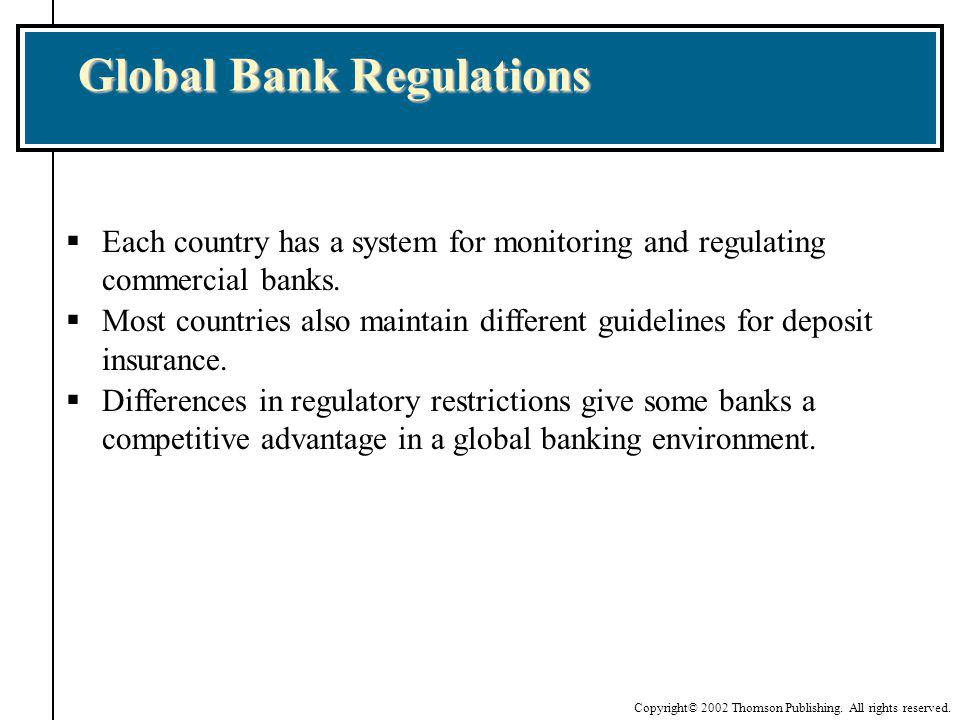 Global Bank Regulations