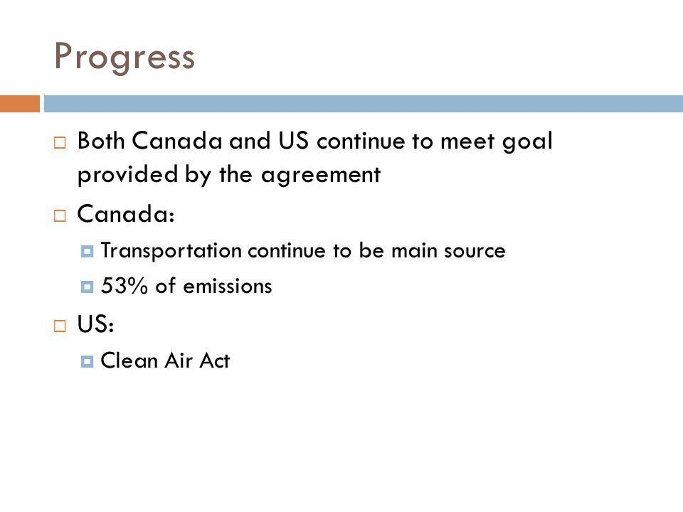 Progress Both Canada and US continue to meet goal provided by the agreement. Canada: Transportation continue to be main source.