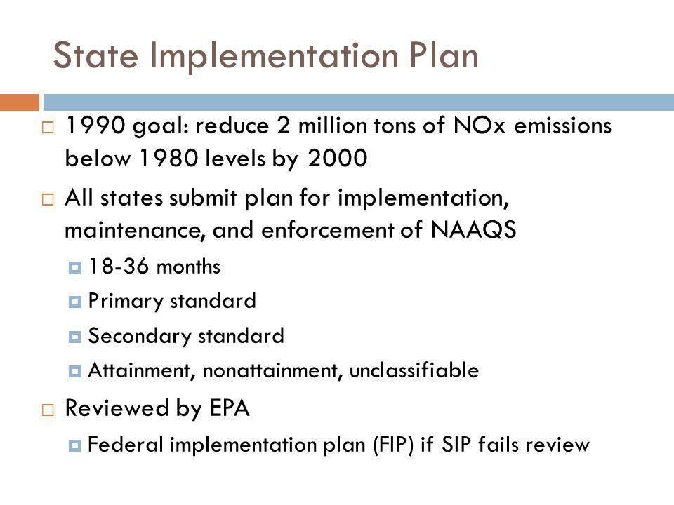 State Implementation Plan