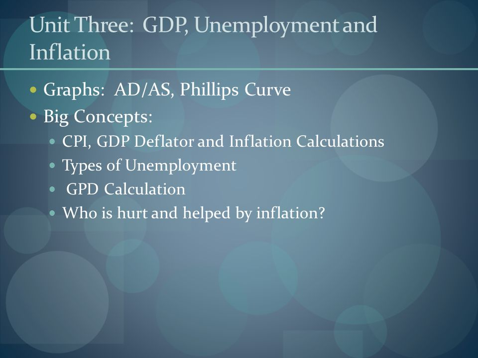 Unit Three: GDP, Unemployment and Inflation