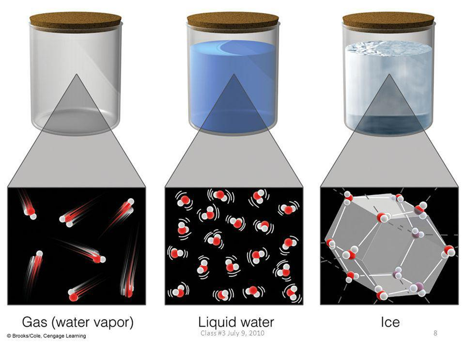 FIGURE 4.3 The three states of matter. Water as a gas, as a liquid,